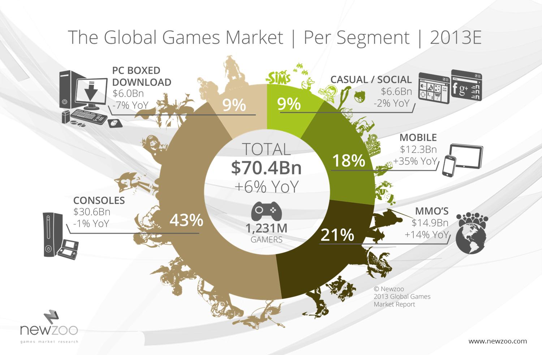 Game_segment_2013