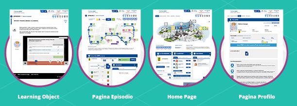 Skillato pagine interne piattaforma