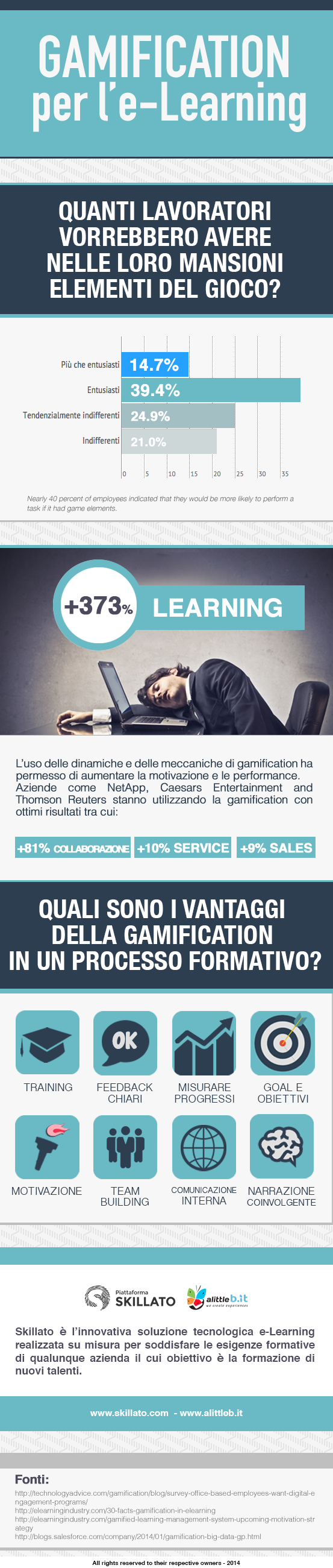 Skillato-gamification-e-learning-infografica